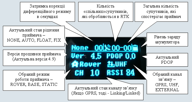 H32 LCD